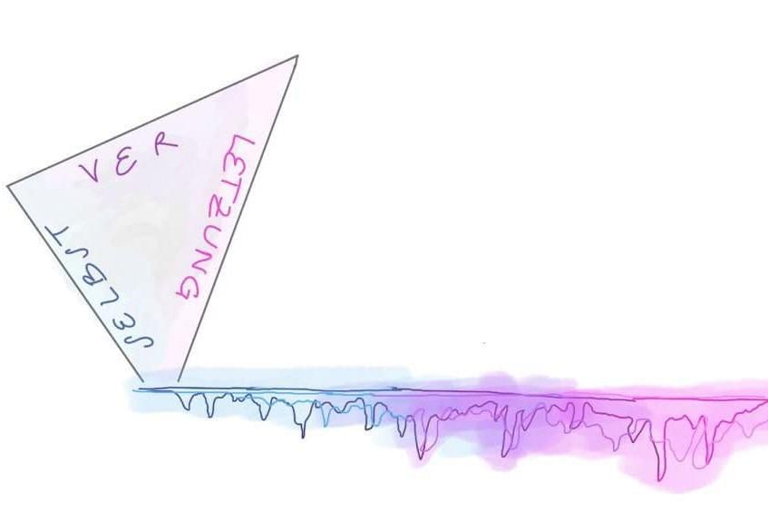 """Man sieht ein Dreieck mit der Aufschrift """"Selbstverletzung"""" und darunter ein bunten Streifen."""